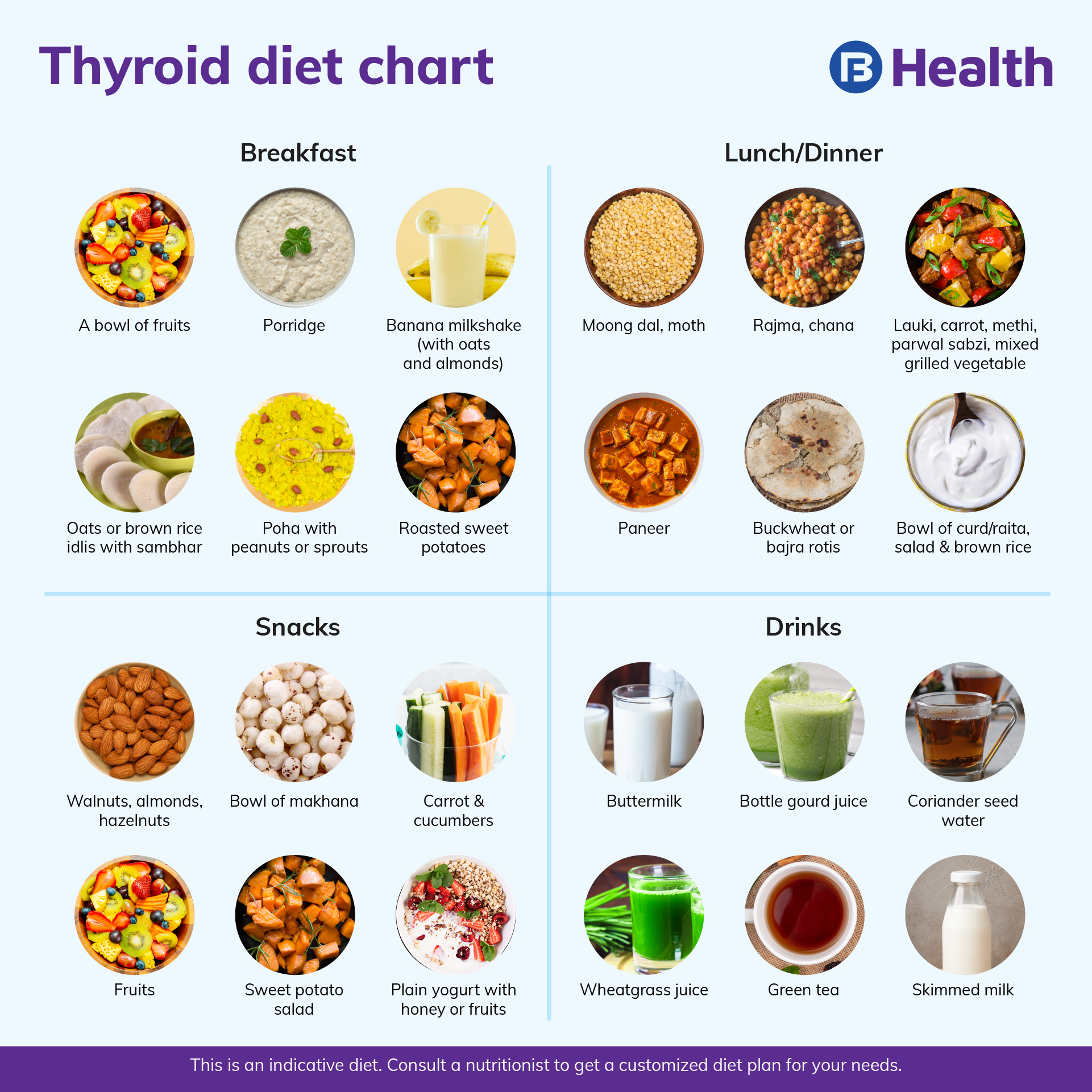 best foods for thyroid