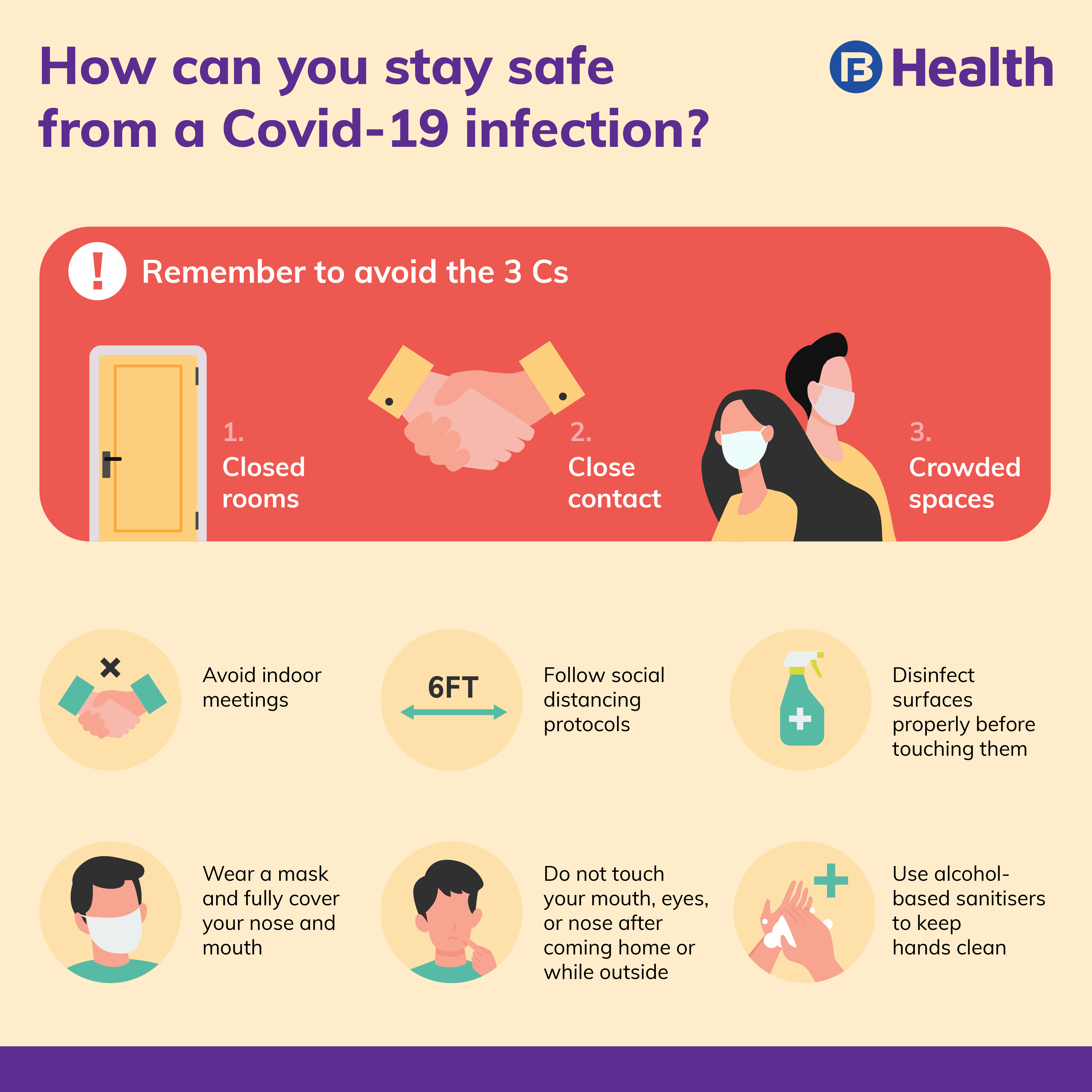 How to stay safe from COVID-19 infection