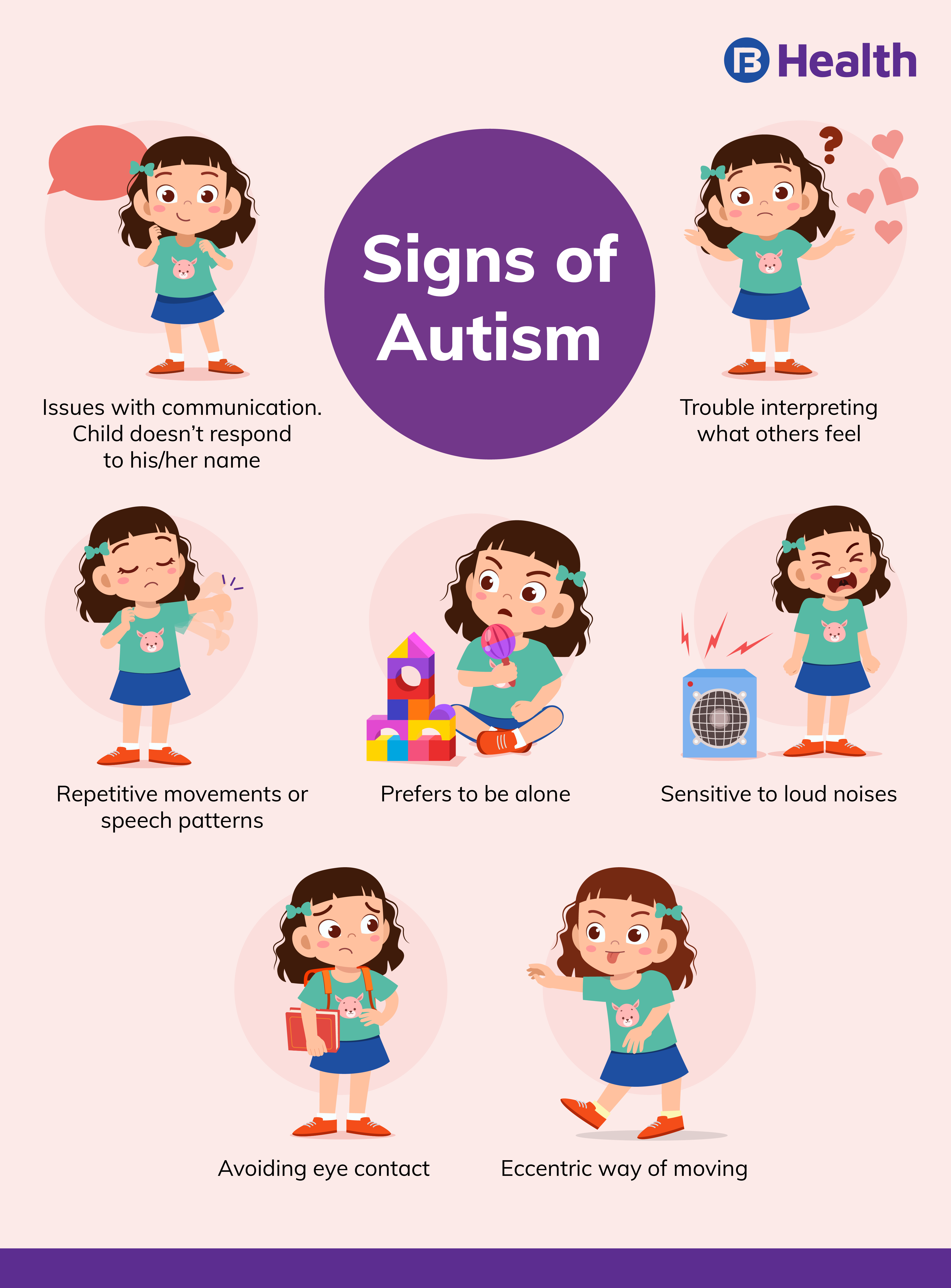 how to know your child is autistic