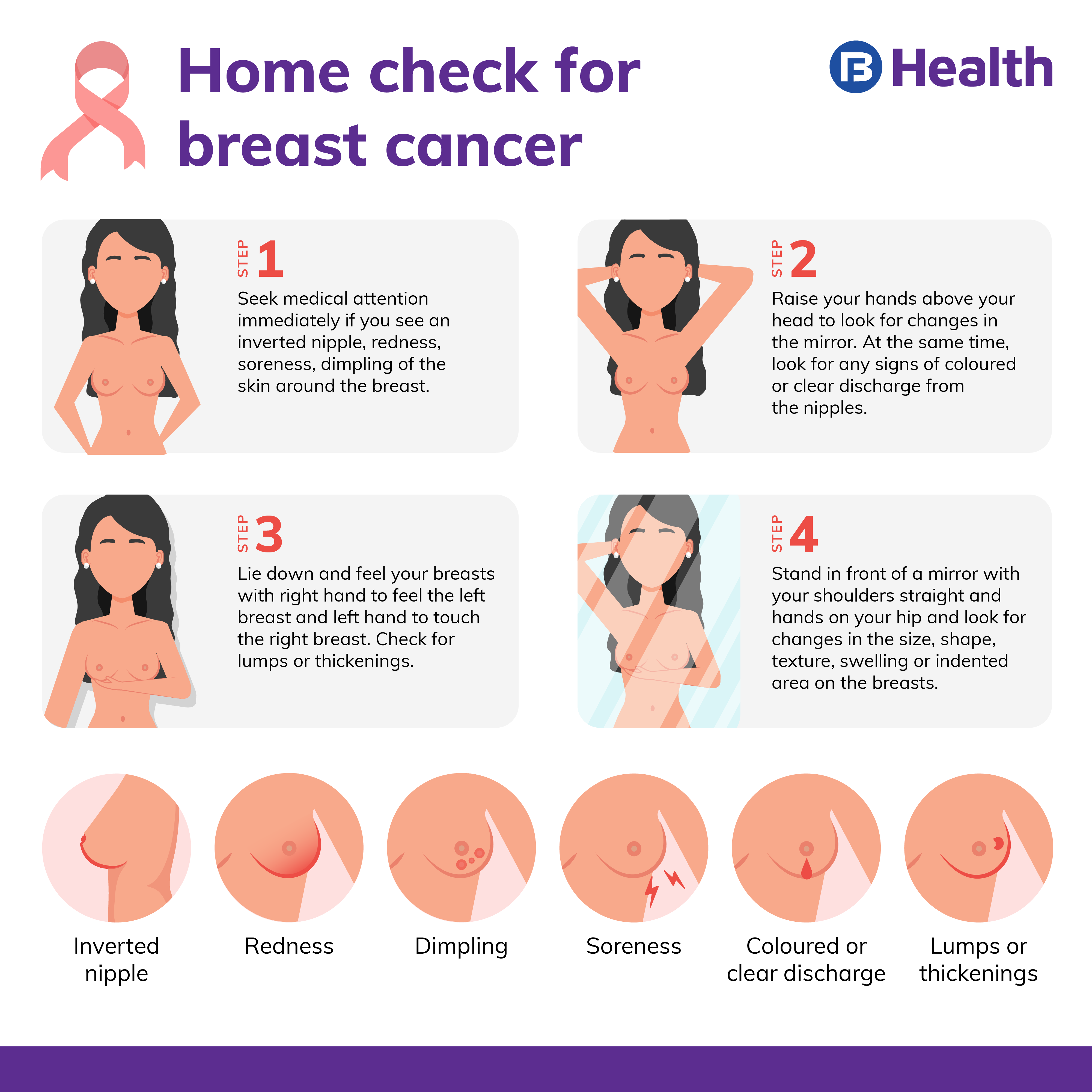 check breast cancer at home