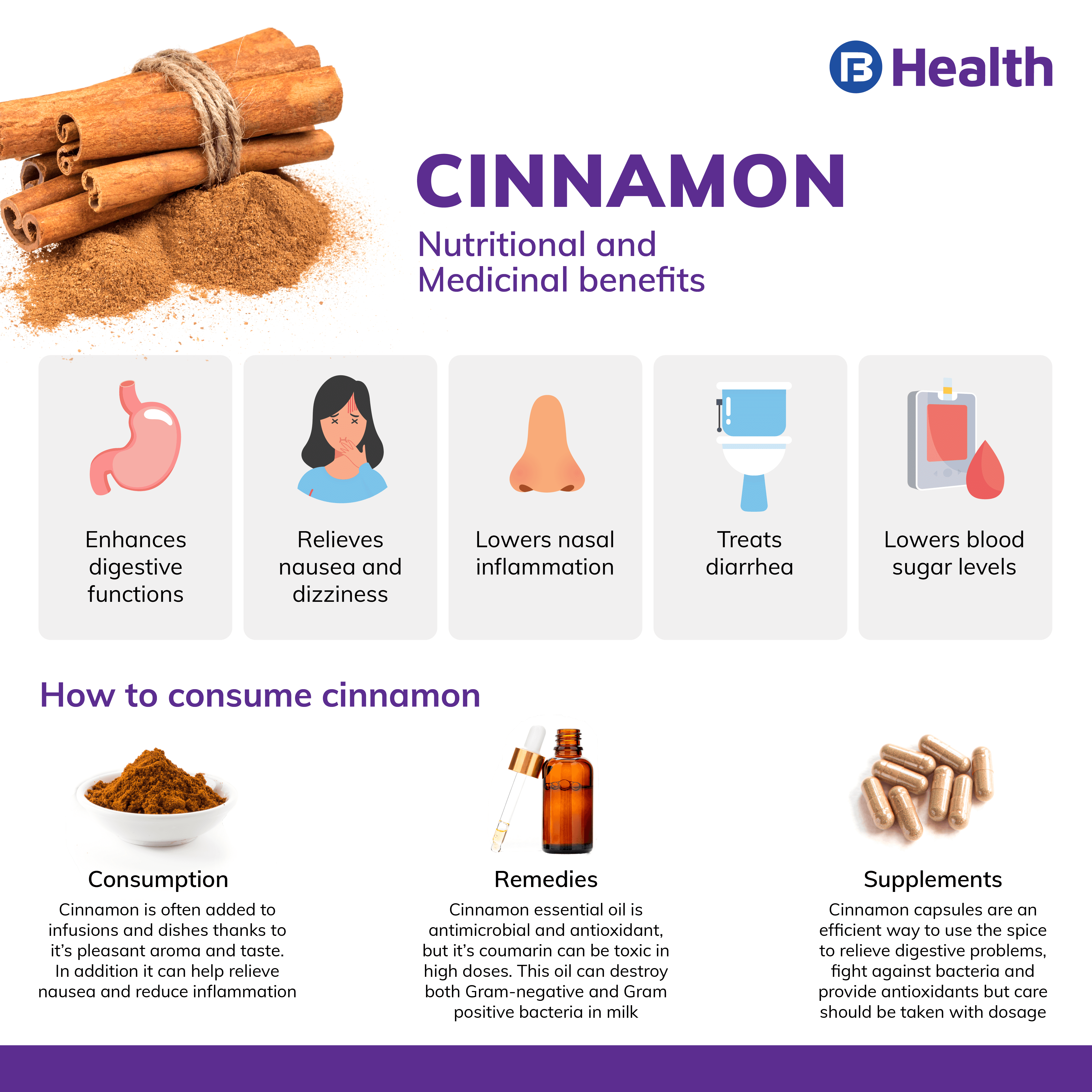 all you need to know about cinnamon