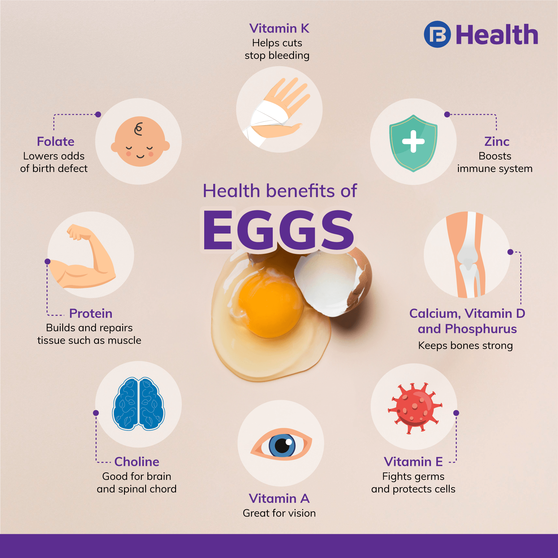 benefits of eating eggs