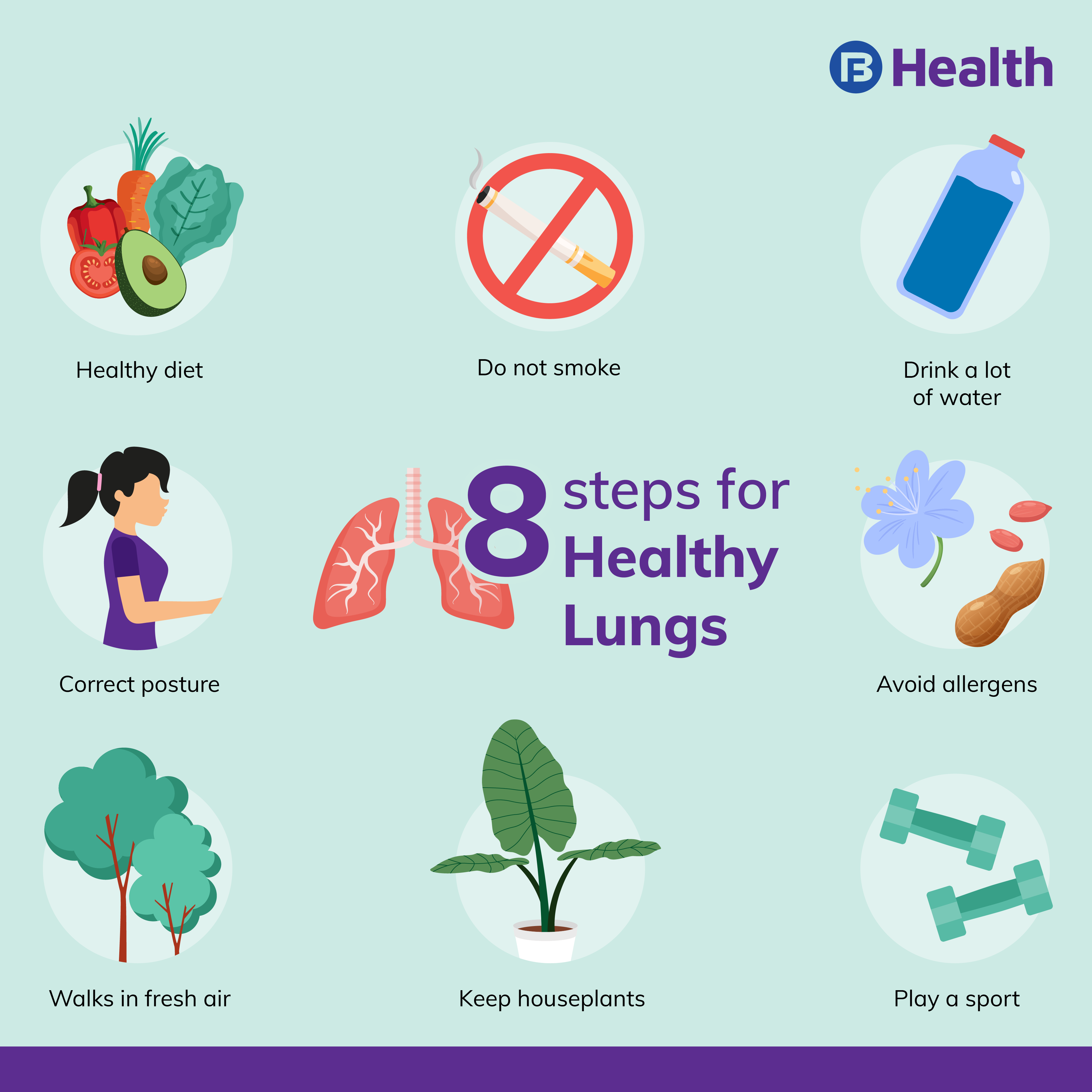 Steps to Healthy Lungs