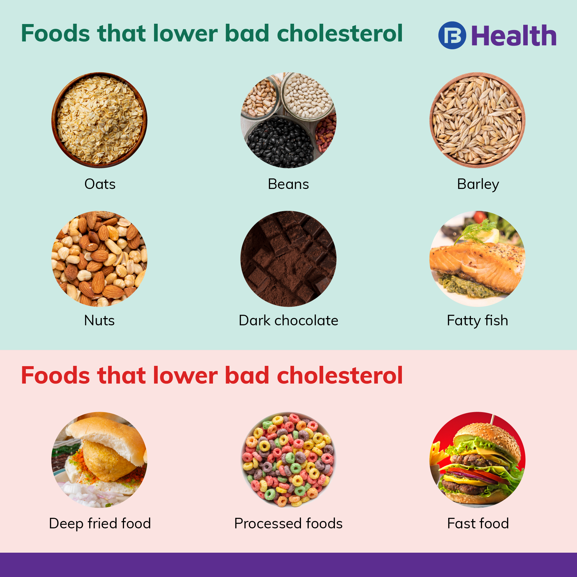 foods for cholesterol