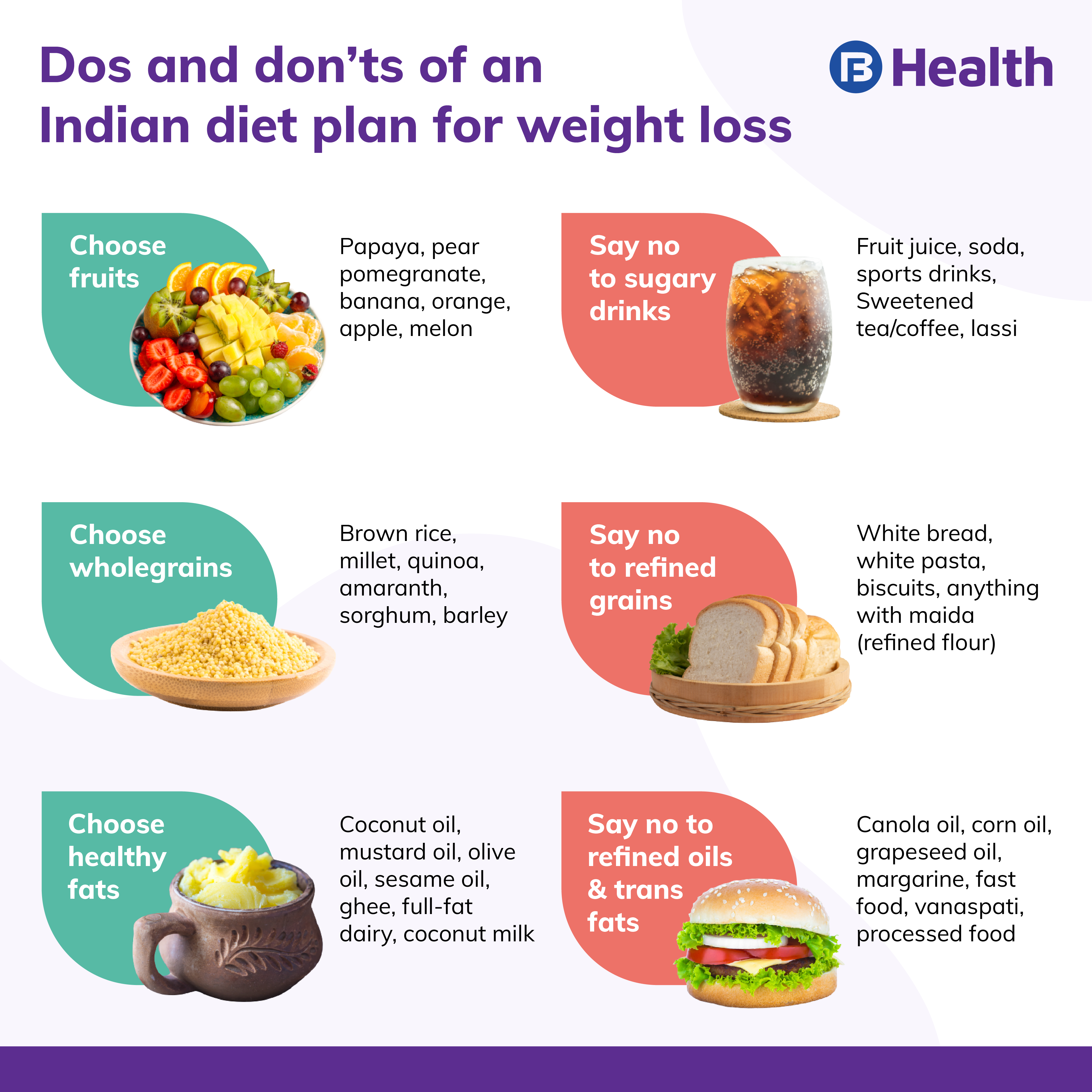 Dos and don'ts of an Indian diet plan for weight loss_Bajaj Finserv Health