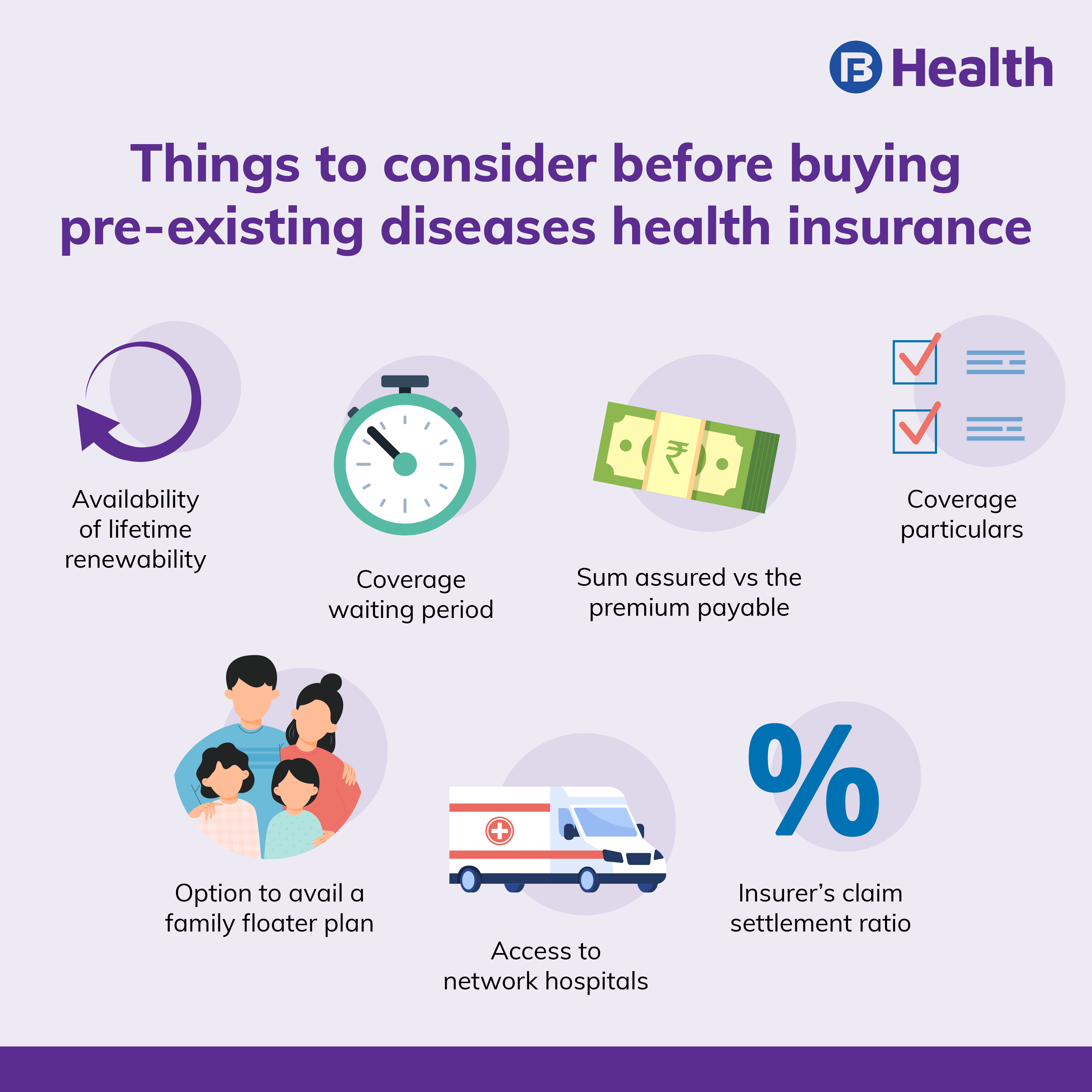 Things you need to know before buying pre-existing disease health insurance_bajaj Finserv health