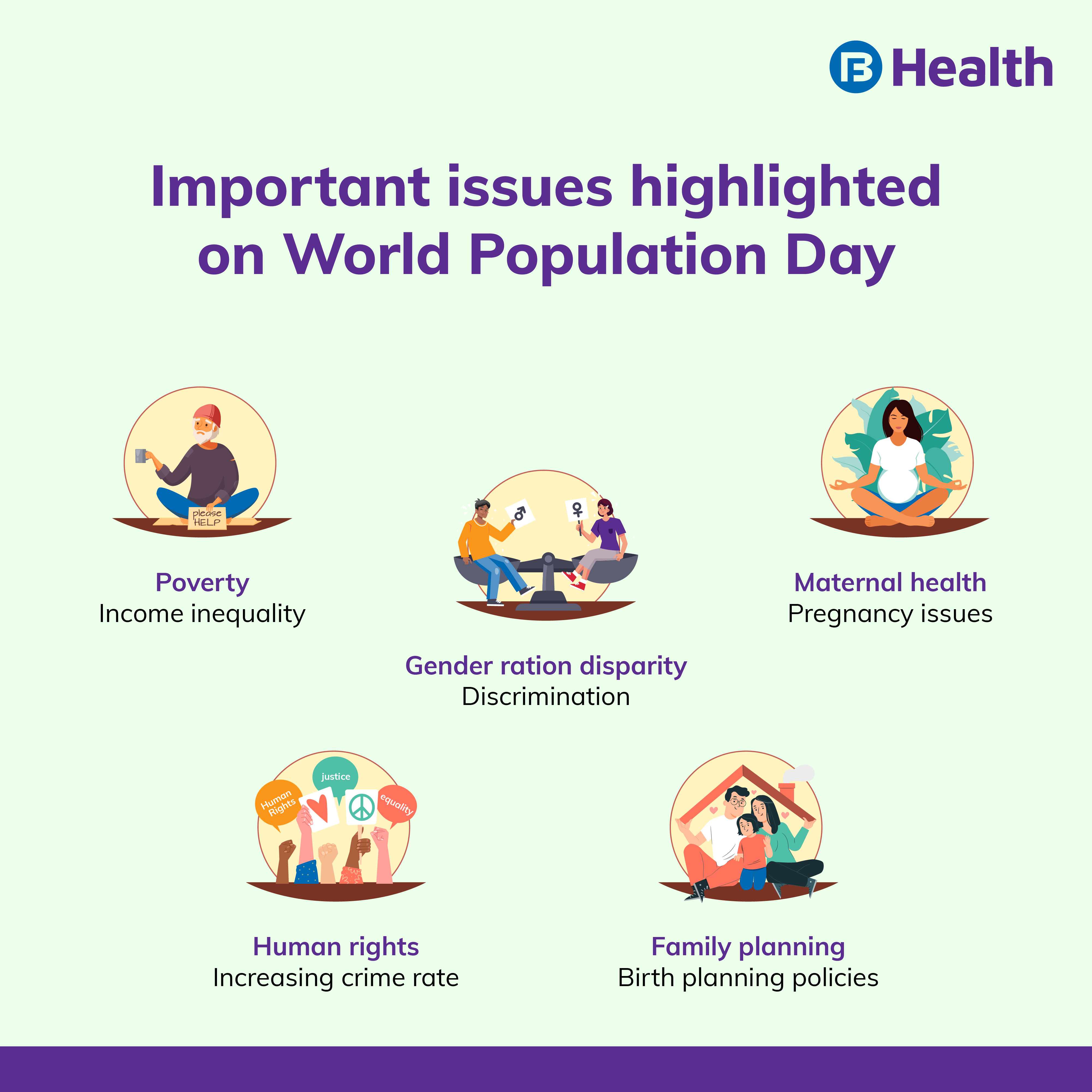 Important Issues Highlighted on World Population Day_Bajaj Finserv Health