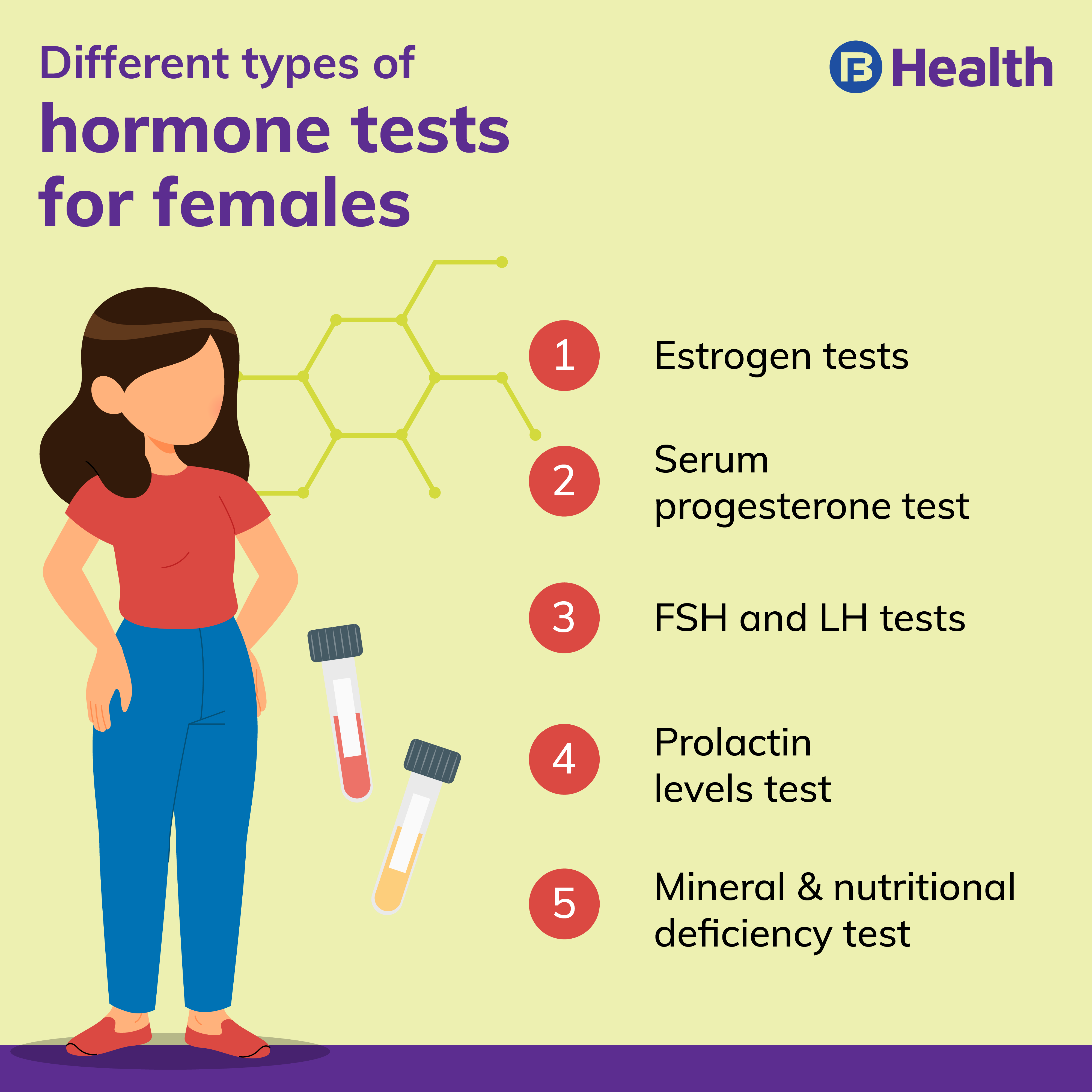 hormone tests for females