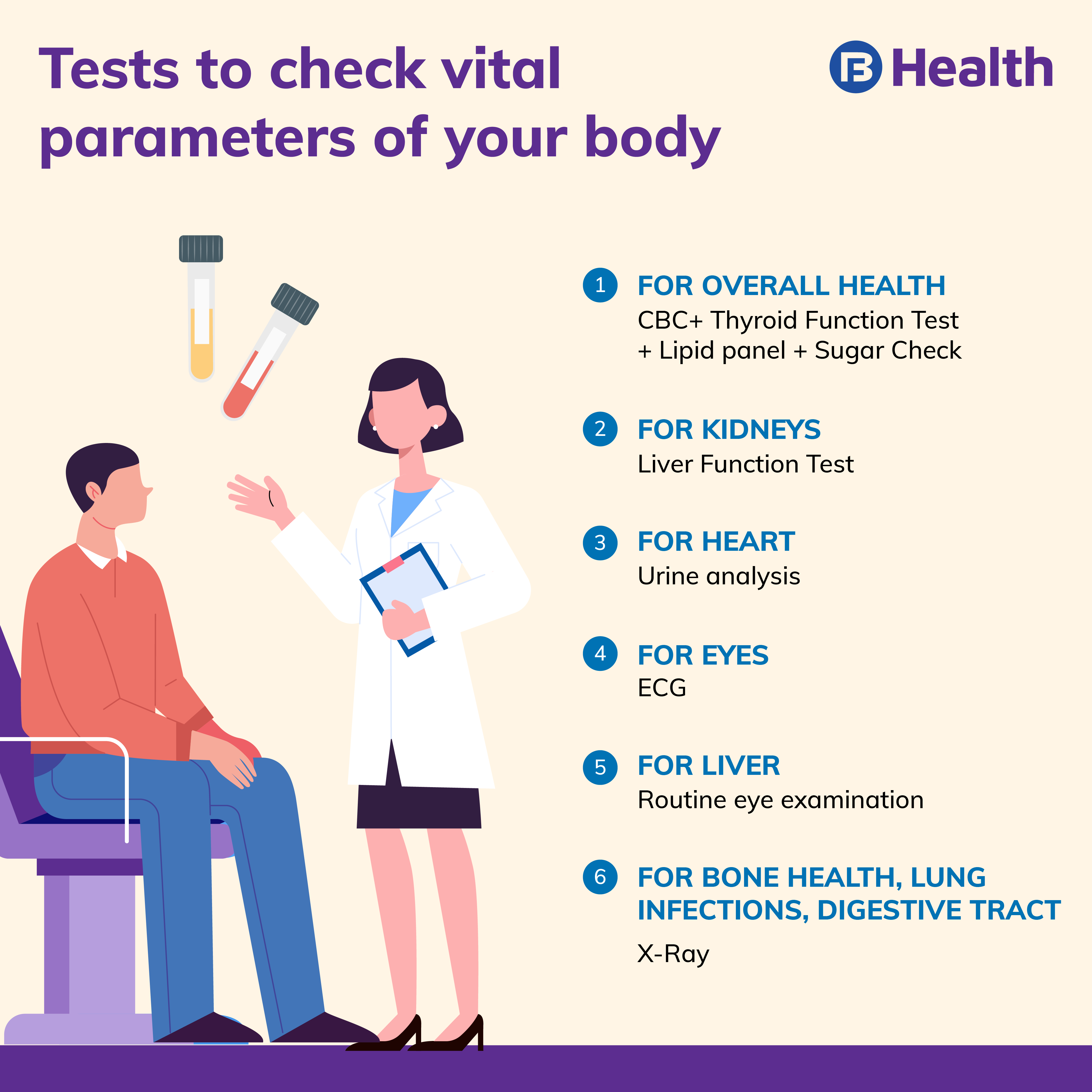 which health test to choose