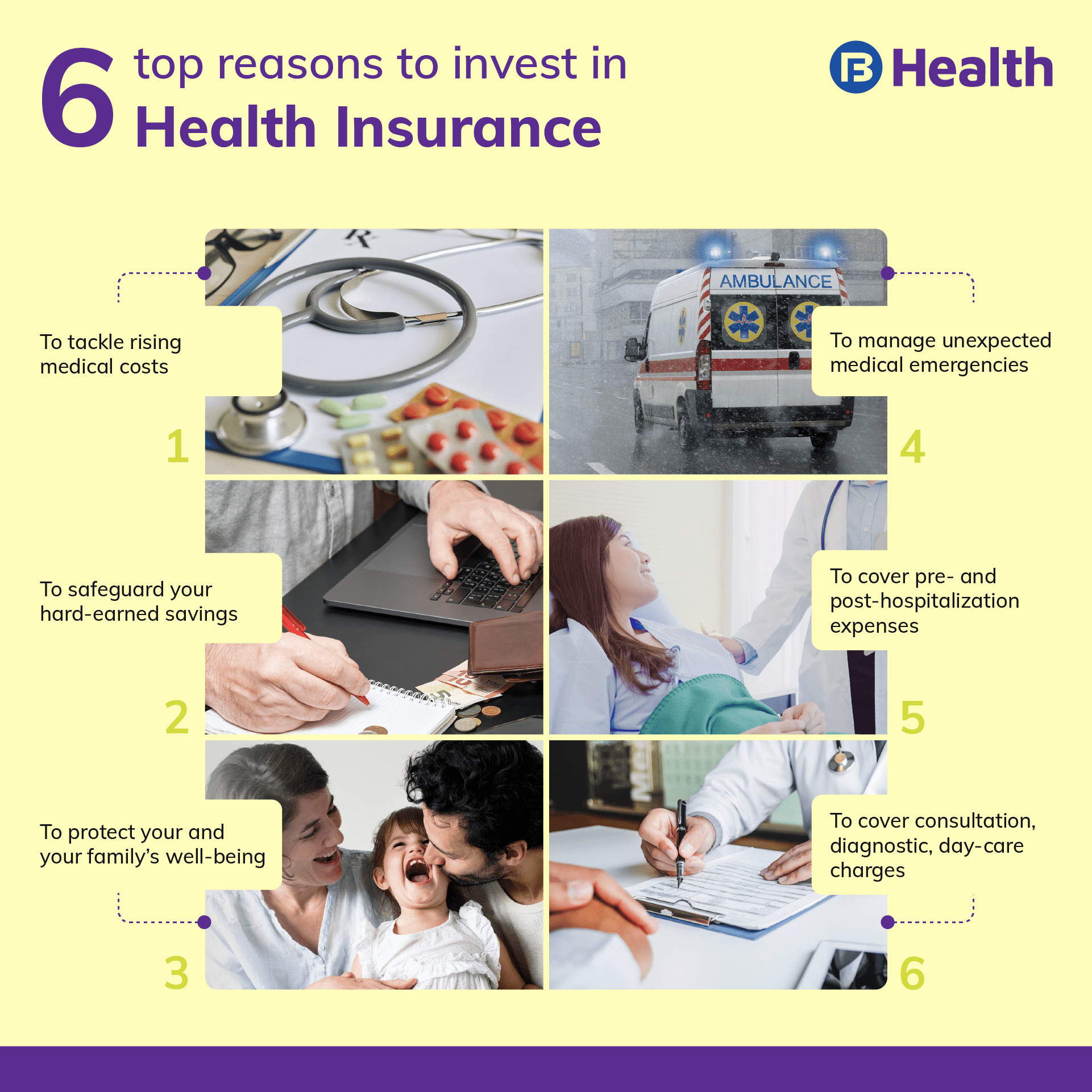 reasons to invest in health insurance