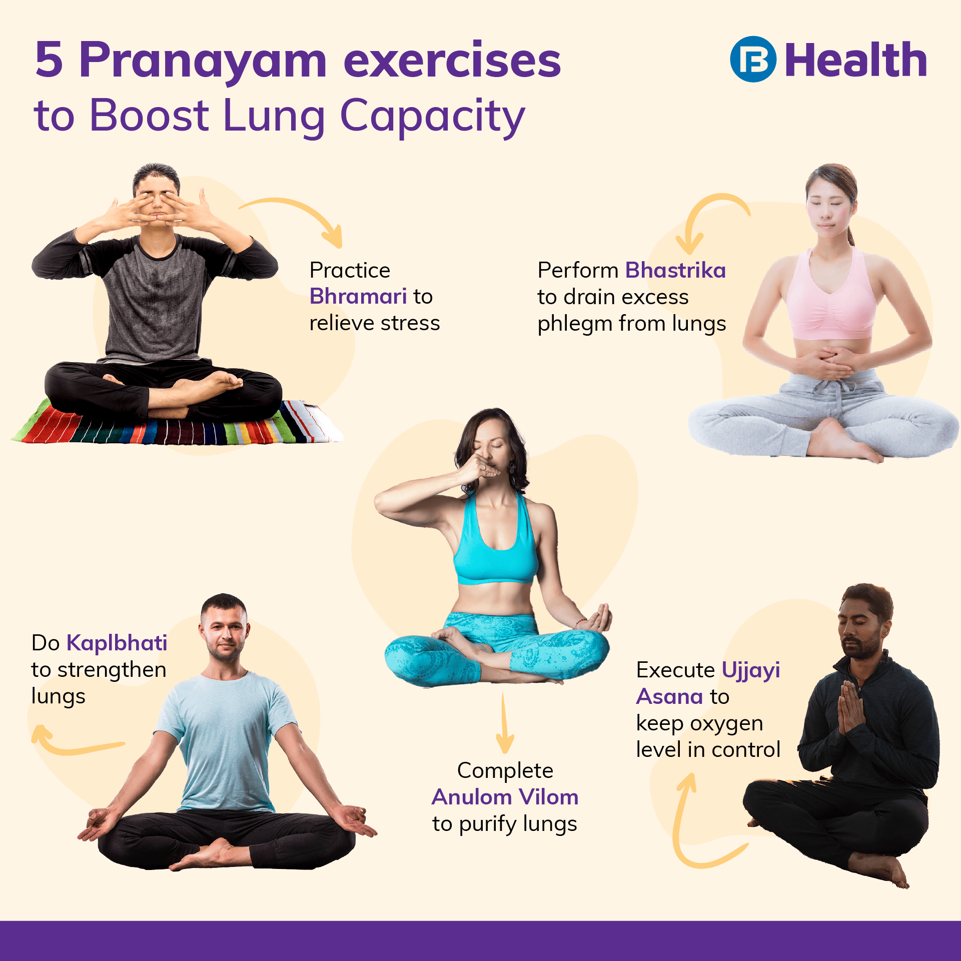 Pranayam exercise to boost lung capacity
