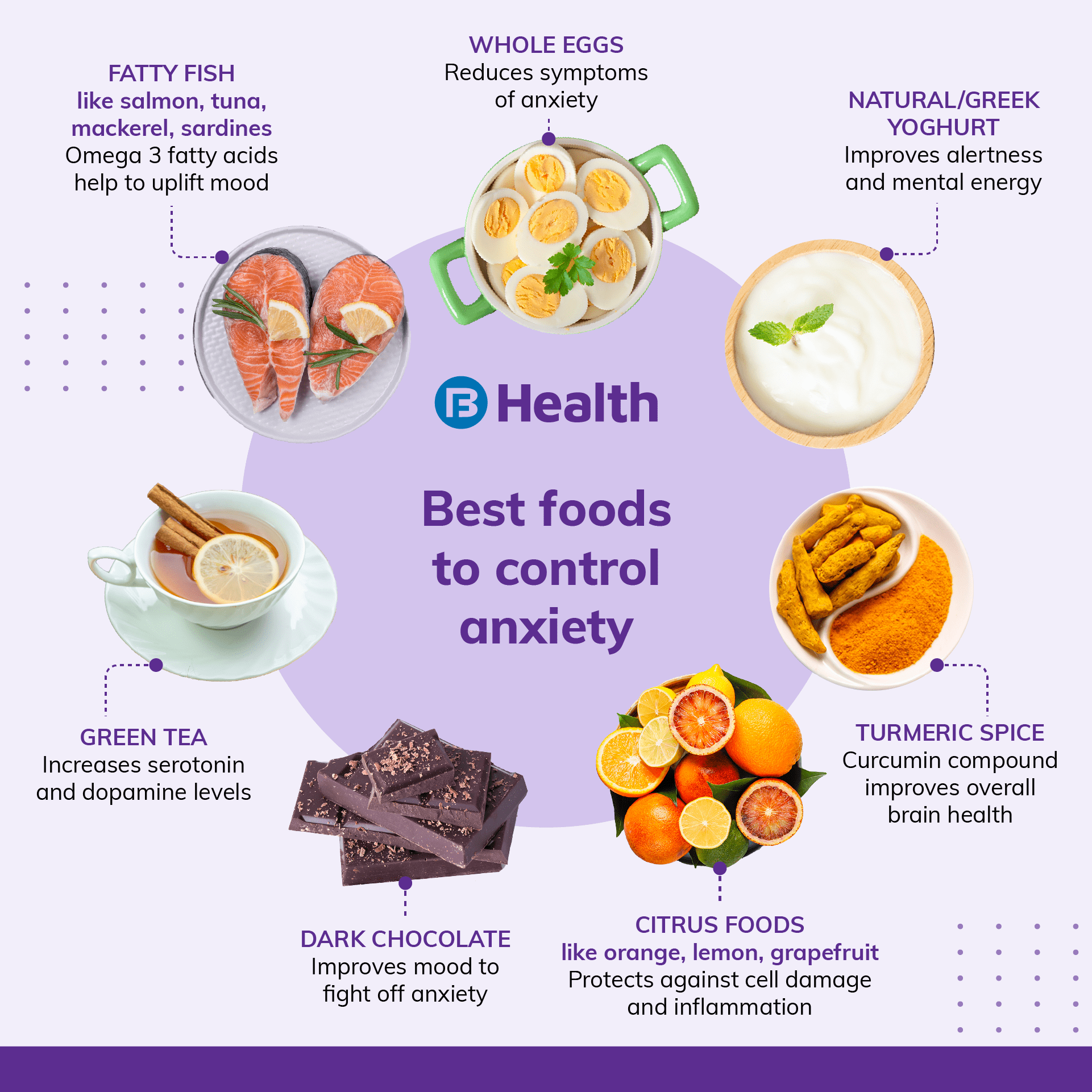 best foods to control anxiety