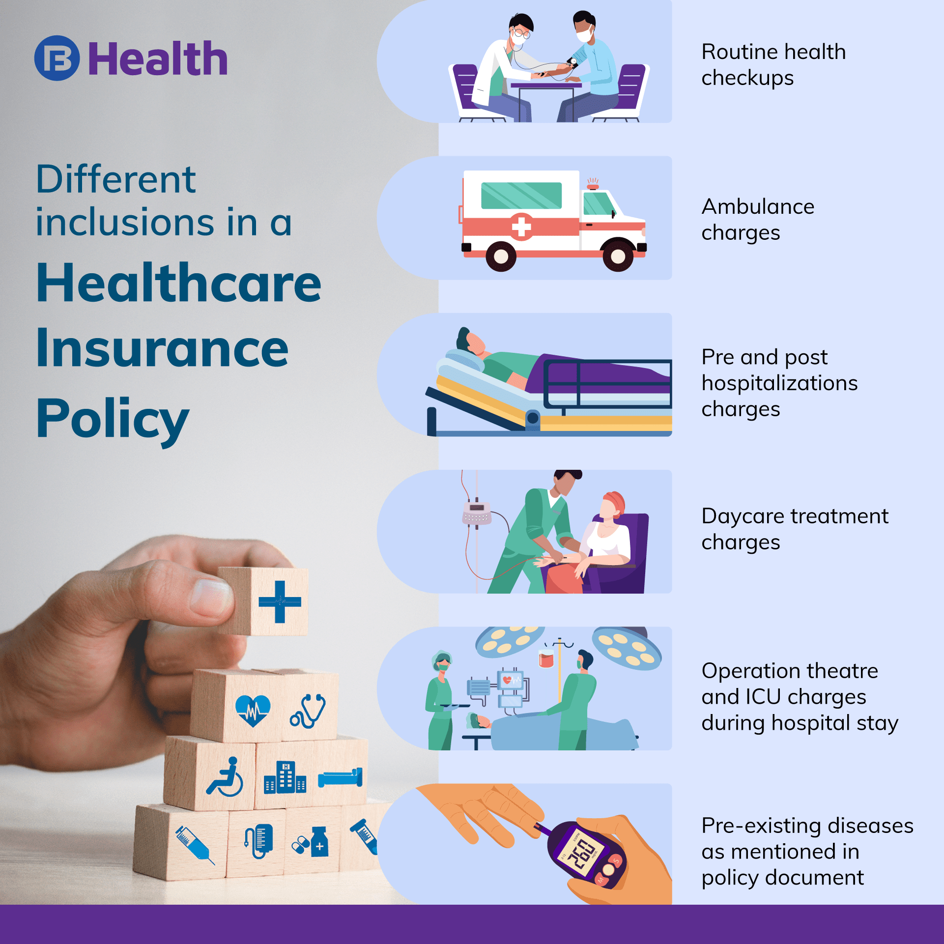 what is included in health insurance