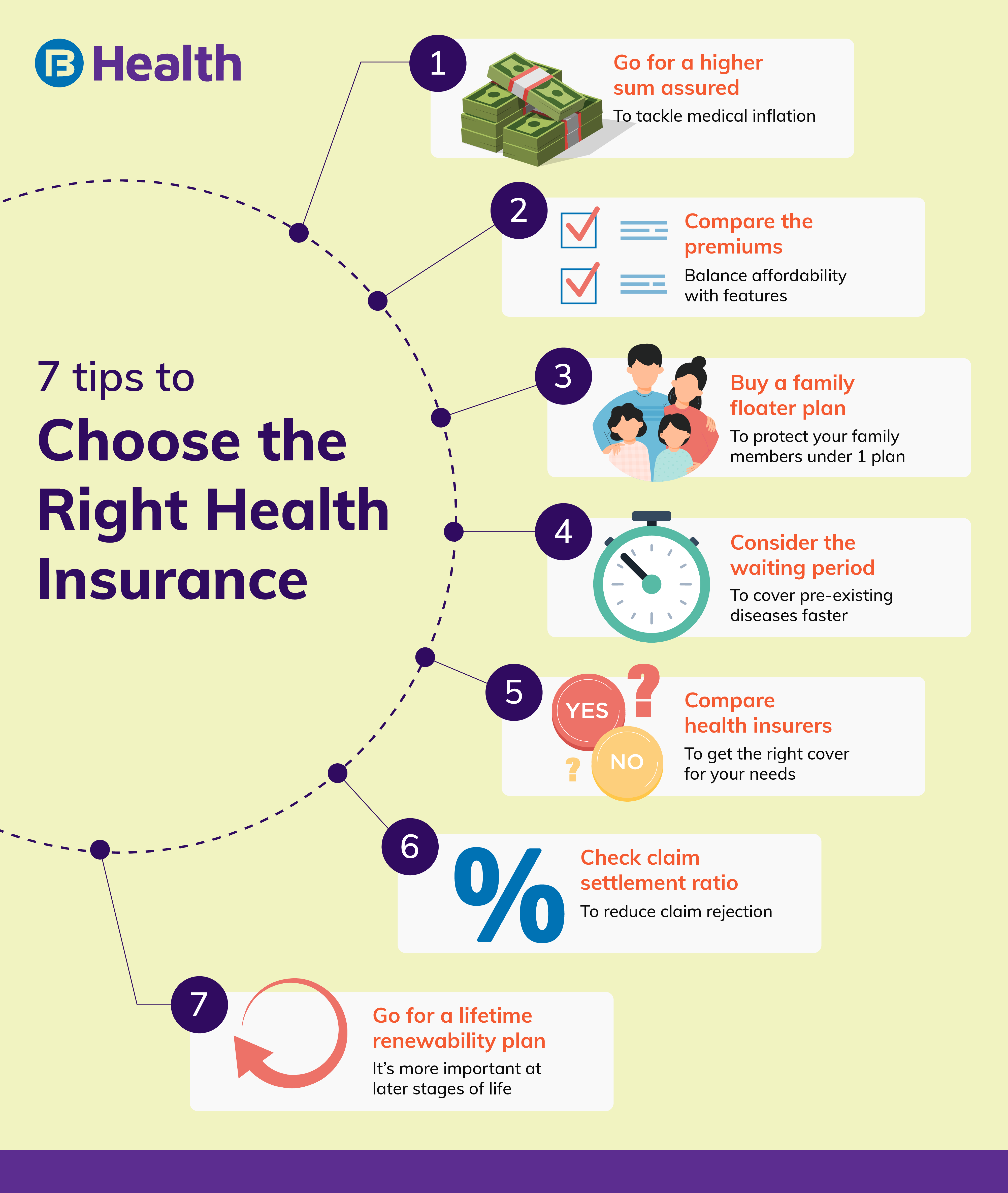 how to choose the right health insurance