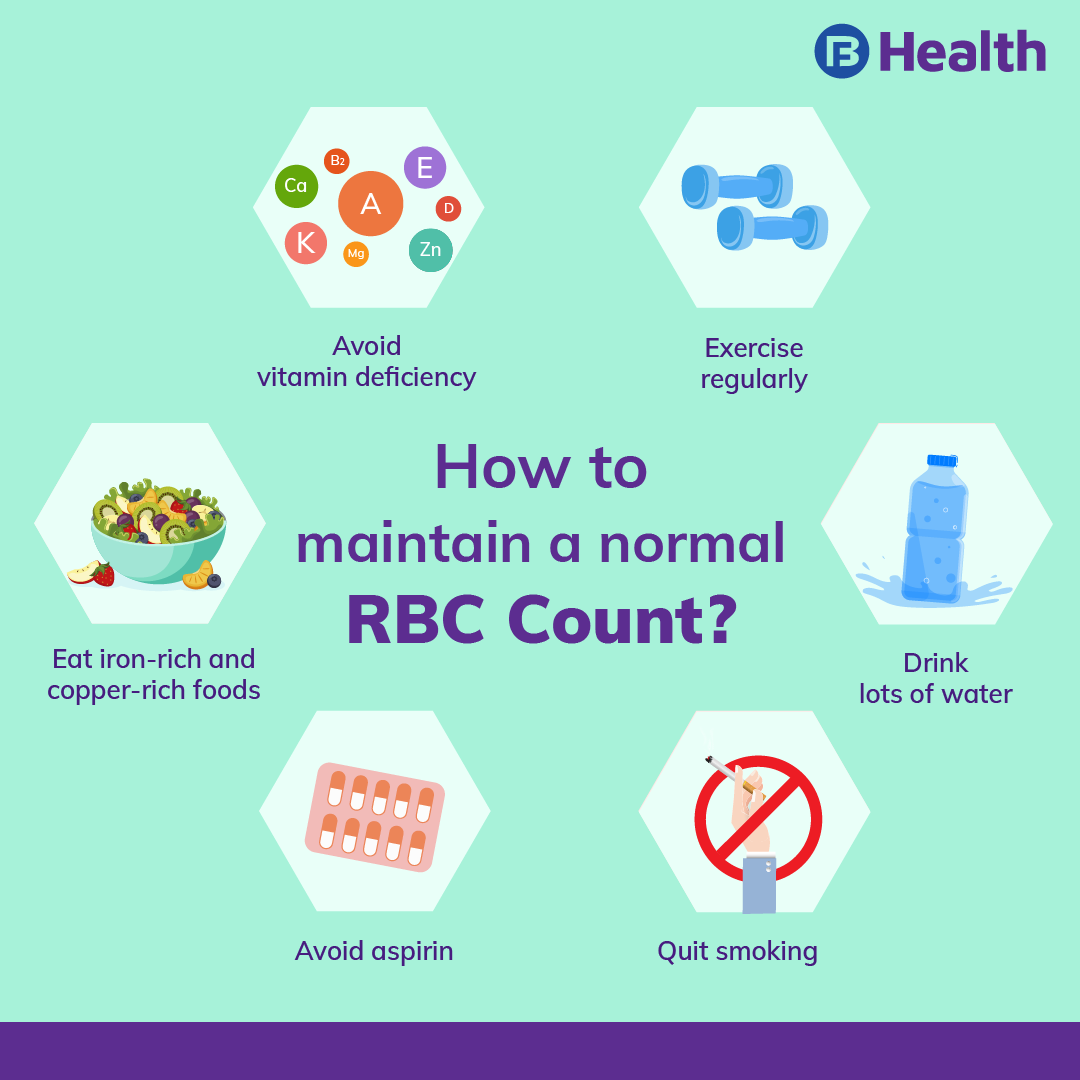 how to have a normal rbc count