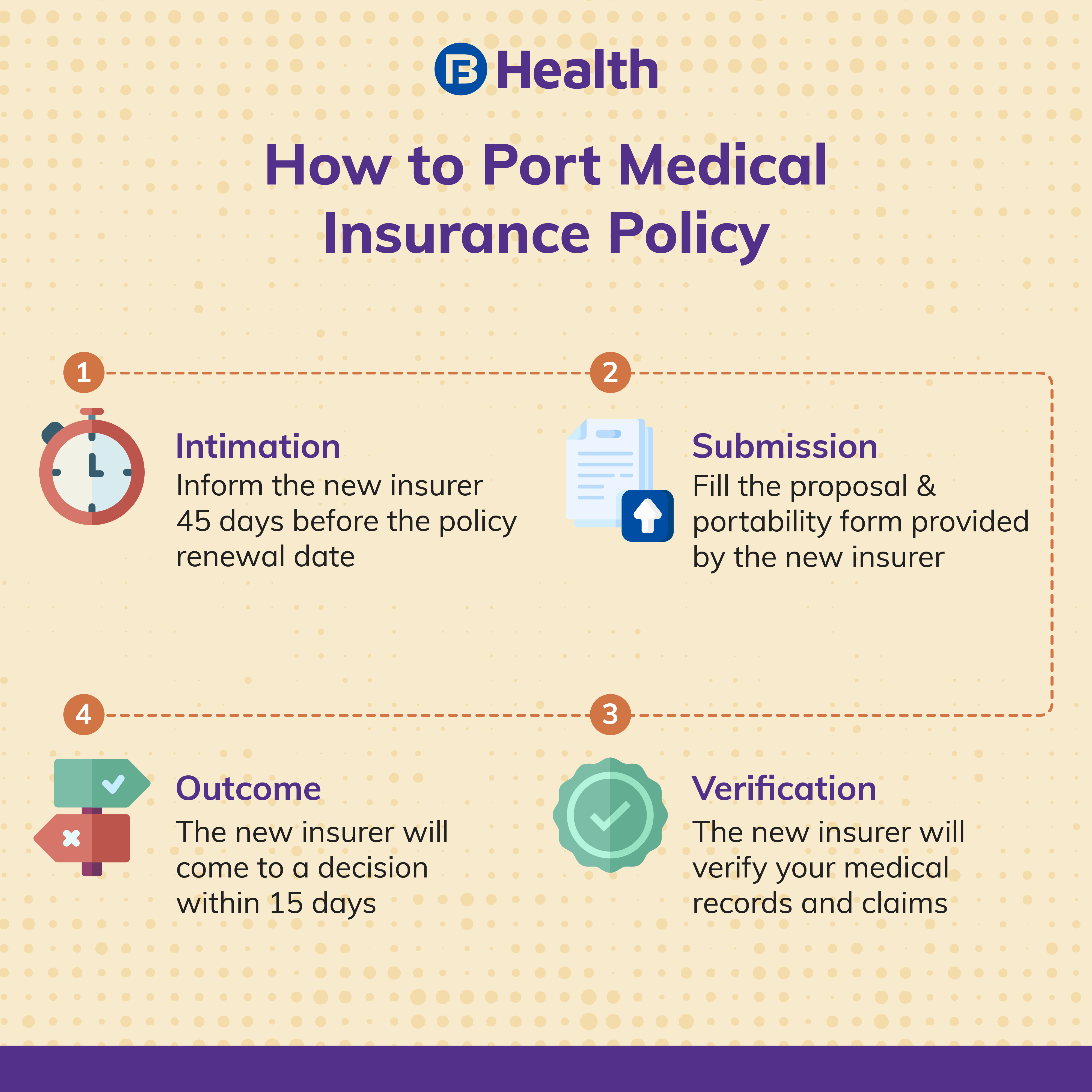 how to port medical insurance